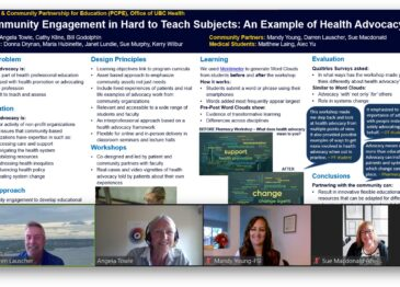 Virtual Poster Showcase: Community Engagement in Teaching Health Advocacy