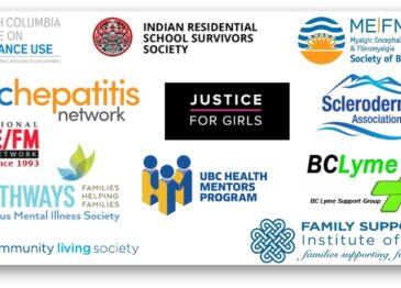 Report: Patient & Community Voices workshop series