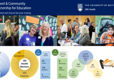 Annual Report: Patient & Community Partnership for Education (PCPE)